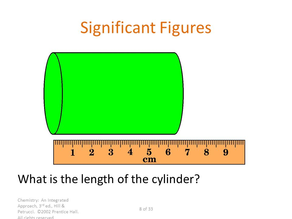 Significant Figures What is the length of the cylinder
