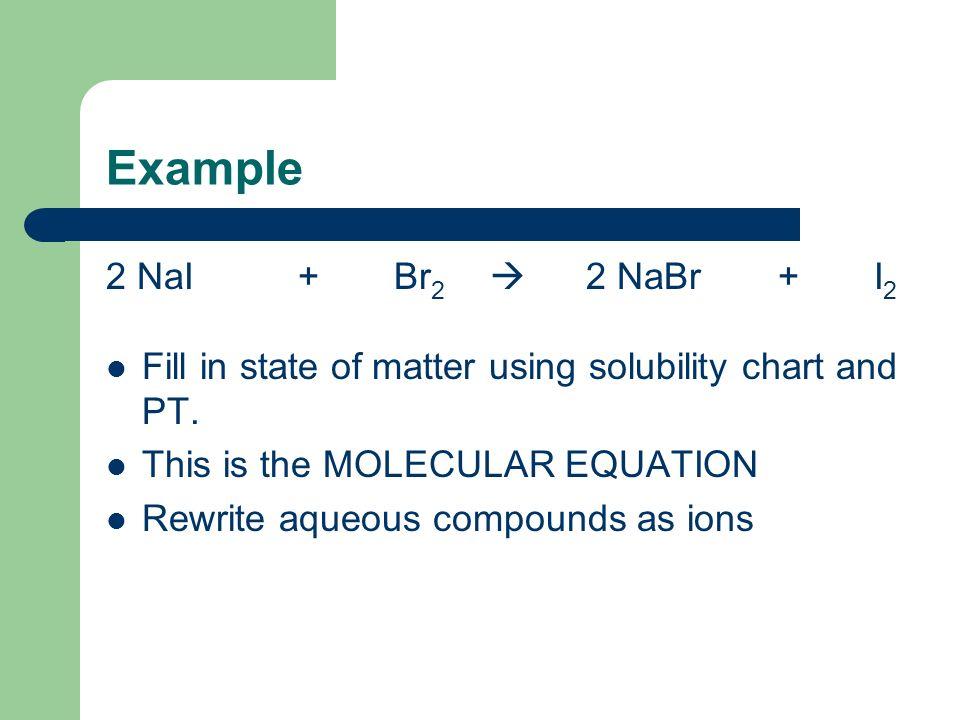 Example 2 NaI + Br2  2 NaBr + I2