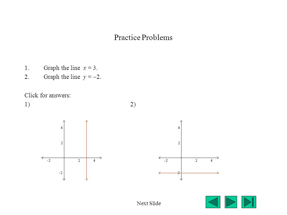 Practice Problems Graph the line x = 3. Graph the line y = 2.