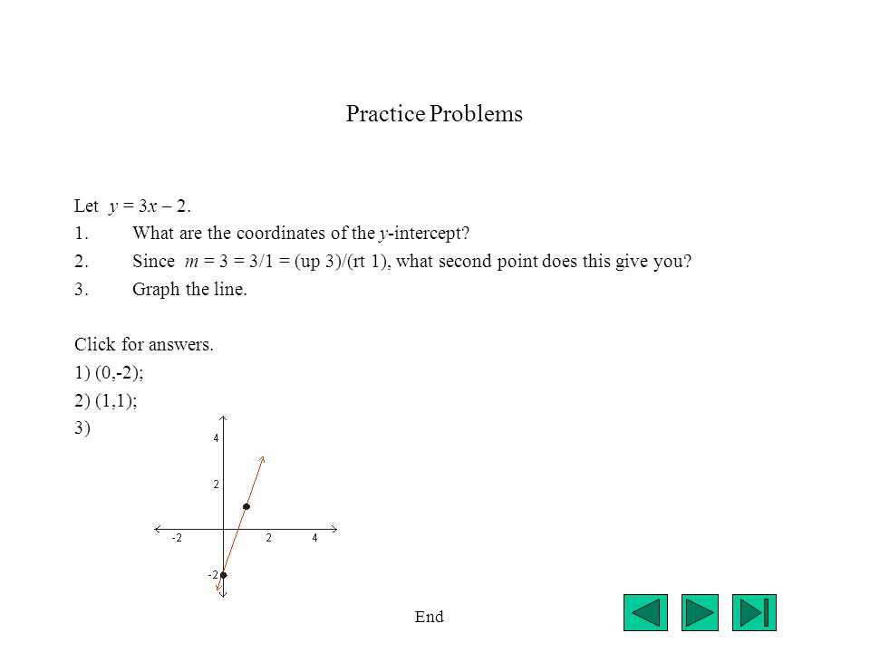 Practice Problems Let y = 3x – 2.