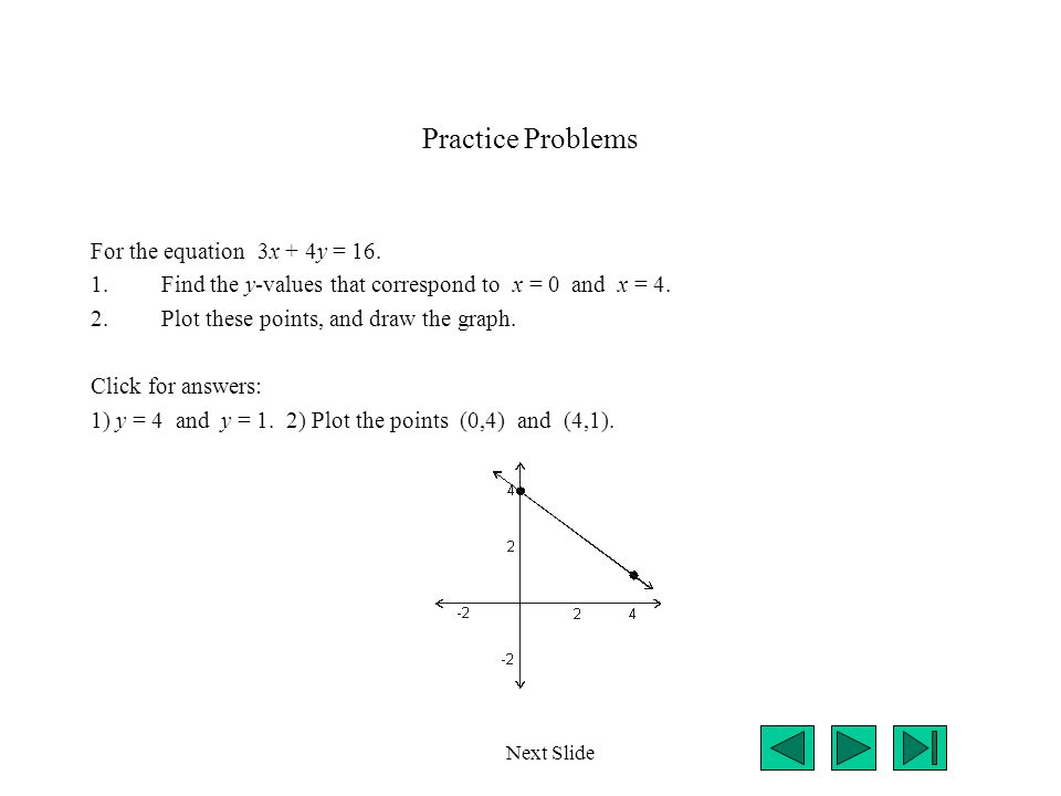 Practice Problems For the equation 3x + 4y = 16.