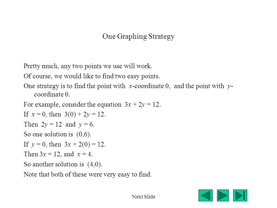 One Graphing Strategy Pretty much, any two points we use will work.