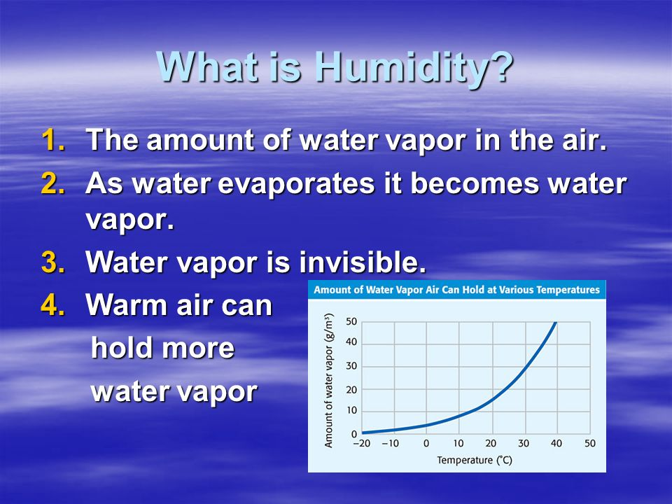 What is Humidity The amount of water vapor in the air.