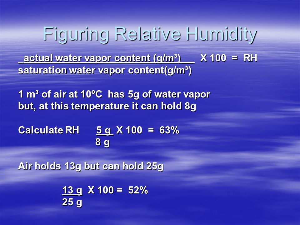 Figuring Relative Humidity