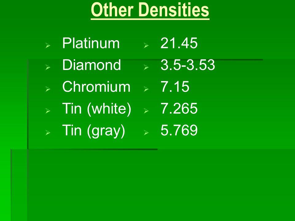 Other Densities Platinum Diamond Chromium Tin (white) Tin (gray) 21.45