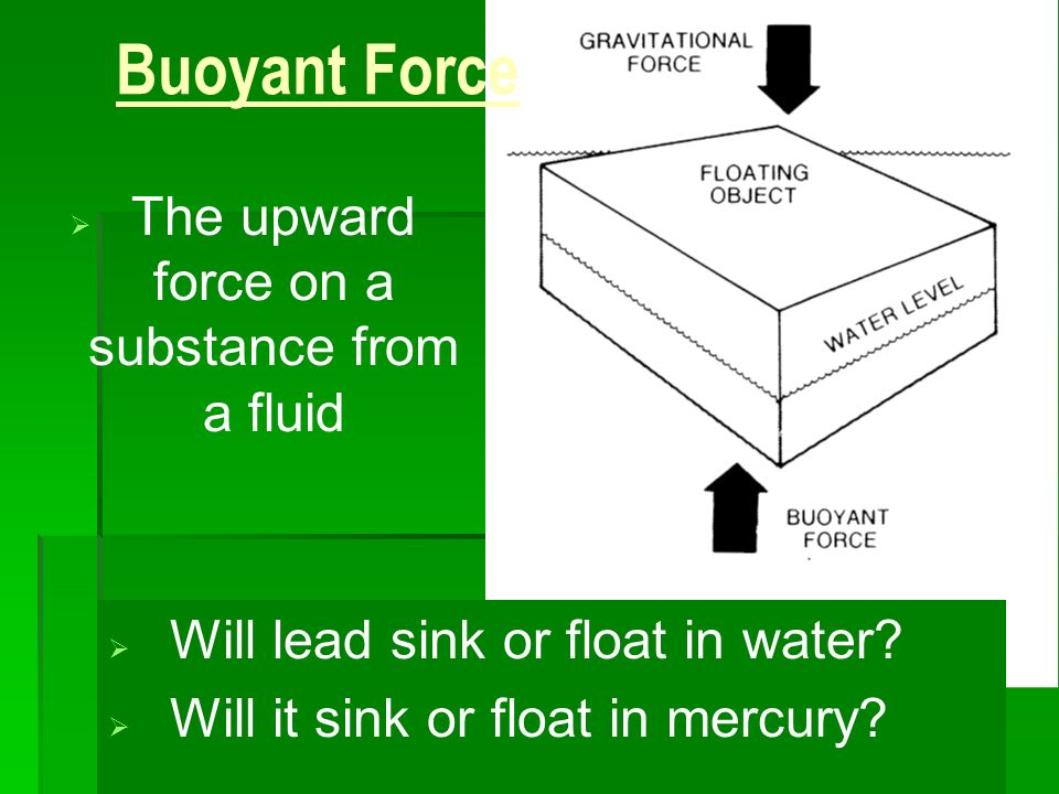 The upward force on a substance from a fluid