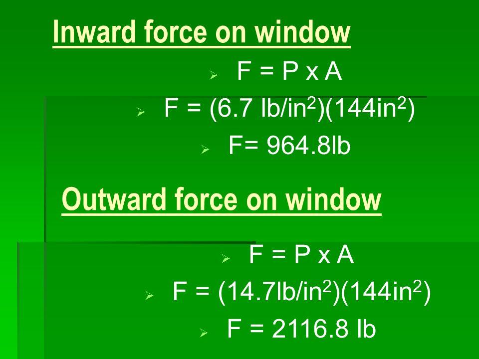 Outward force on window