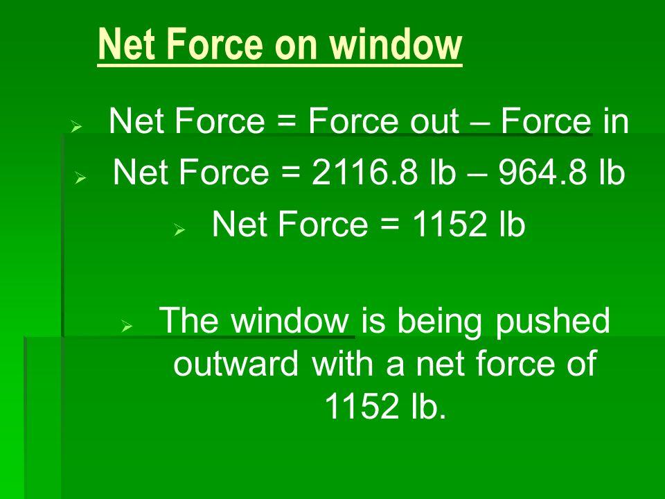 Net Force on window Net Force = Force out – Force in
