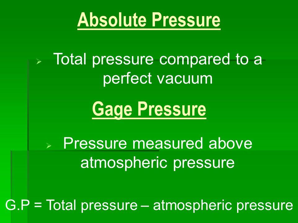 Absolute Pressure Gage Pressure