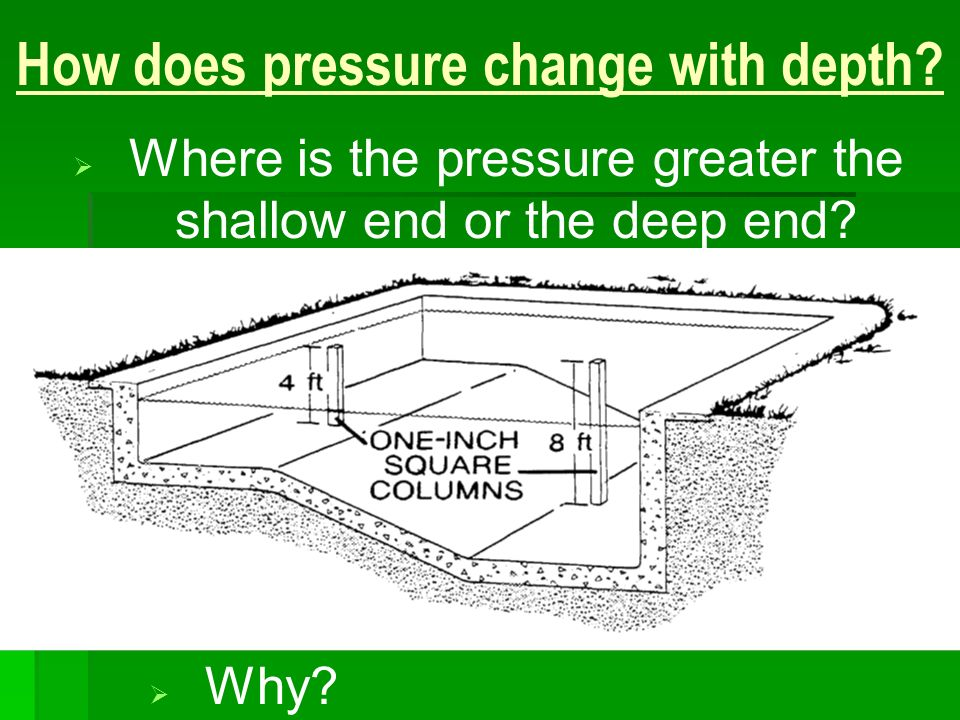 How does pressure change with depth