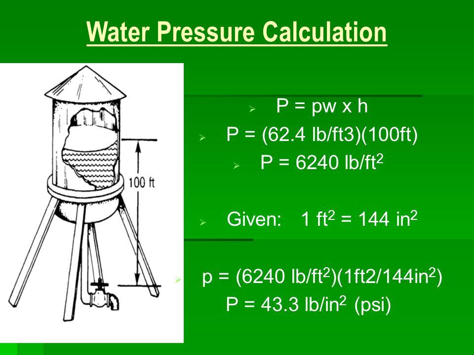 Water Pressure Calculation