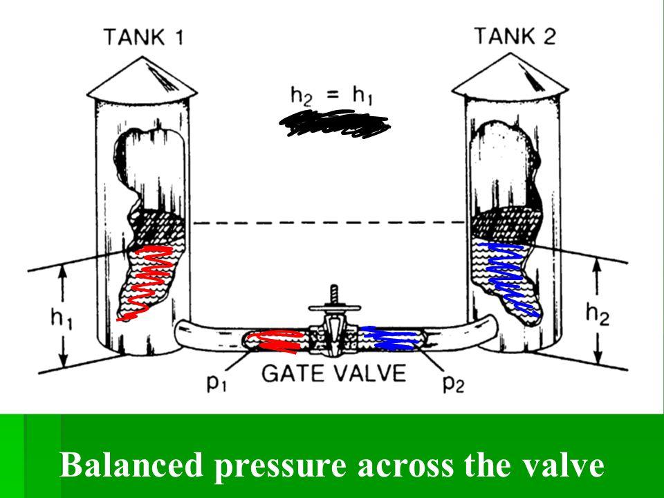 Balanced pressure across the valve