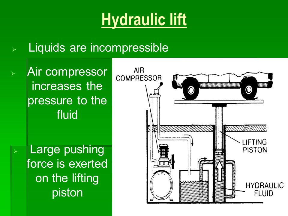 Hydraulic lift Liquids are incompressible