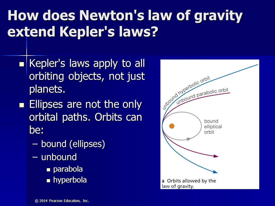How does Newton s law of gravity extend Kepler s laws