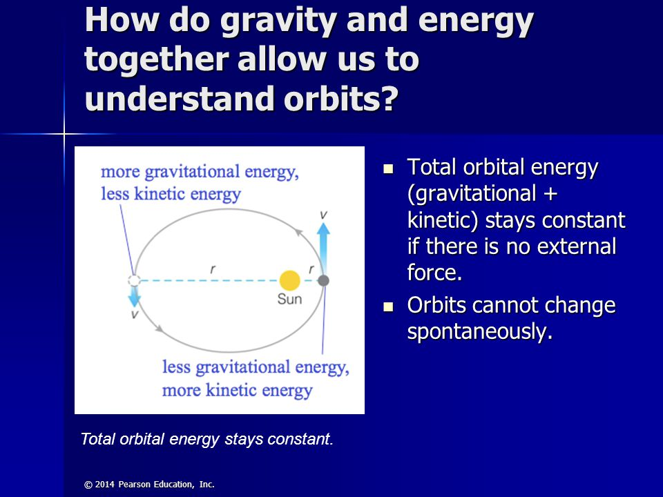How do gravity and energy together allow us to understand orbits
