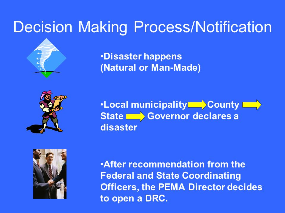 Decision Making Process/Notification