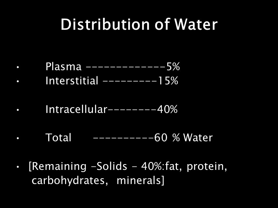 Distribution of Water Plasma -------------5% Interstitial ---------15%