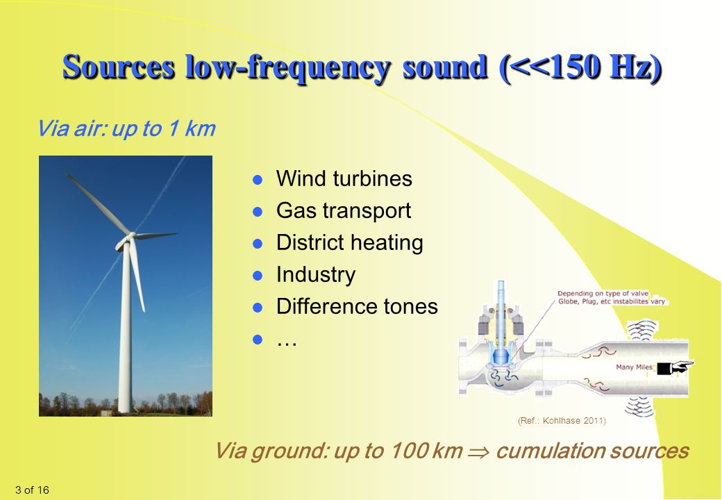 Sources low-frequency sound (<<150 Hz)