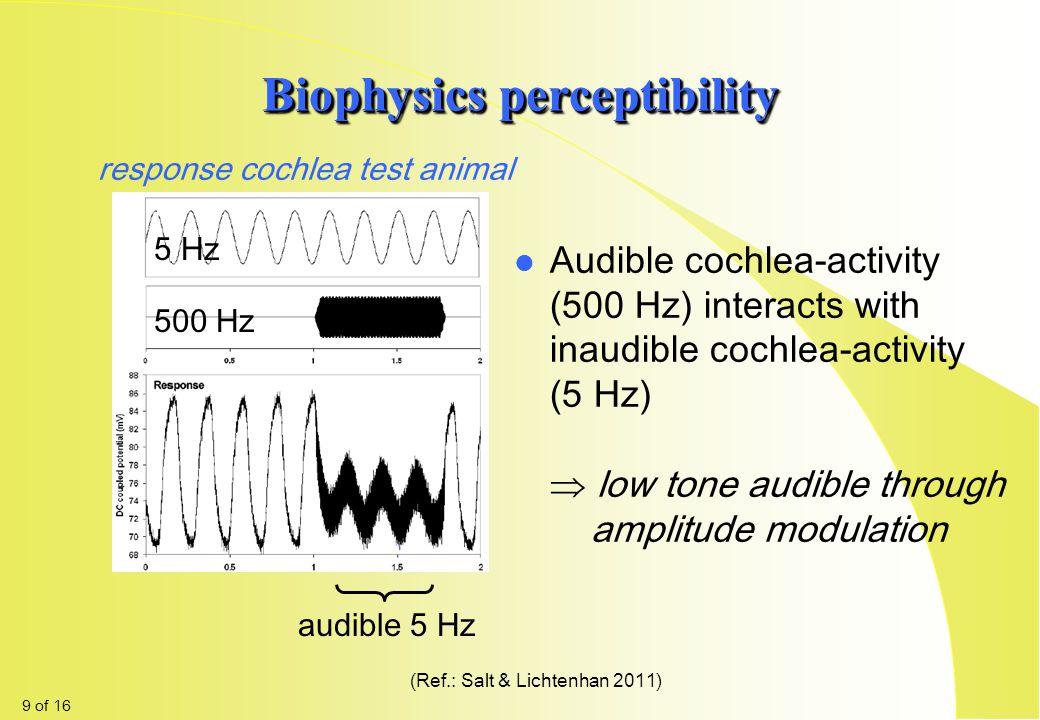 Biophysics perceptibility