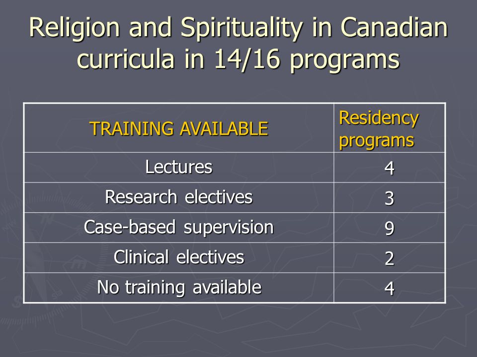 Religion and Spirituality in Canadian curricula in 14/16 programs