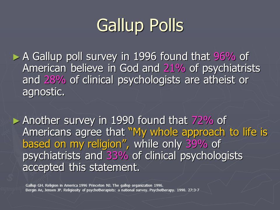 Gallup Polls