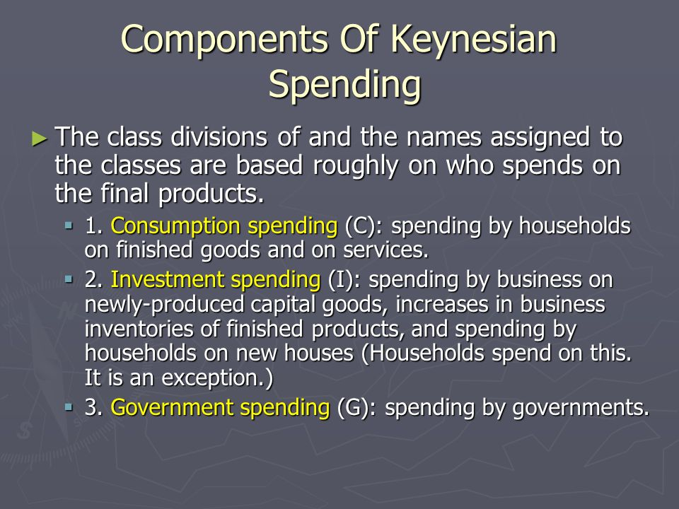 Components Of Keynesian Spending
