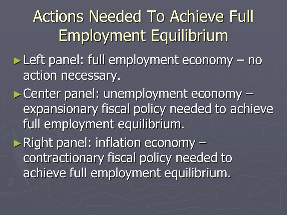 Actions Needed To Achieve Full Employment Equilibrium
