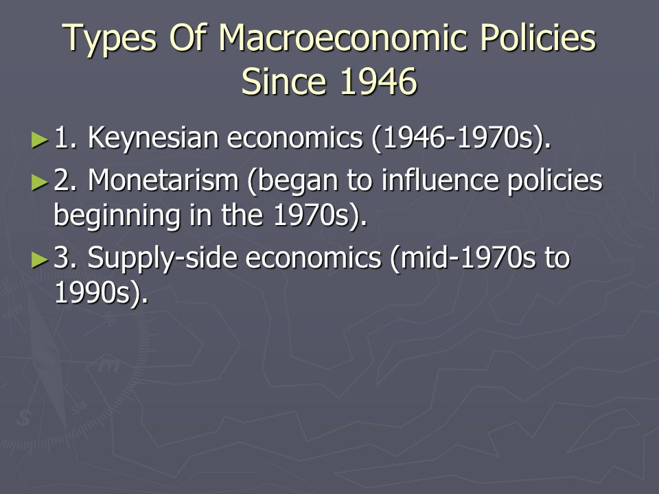 Types Of Macroeconomic Policies Since 1946