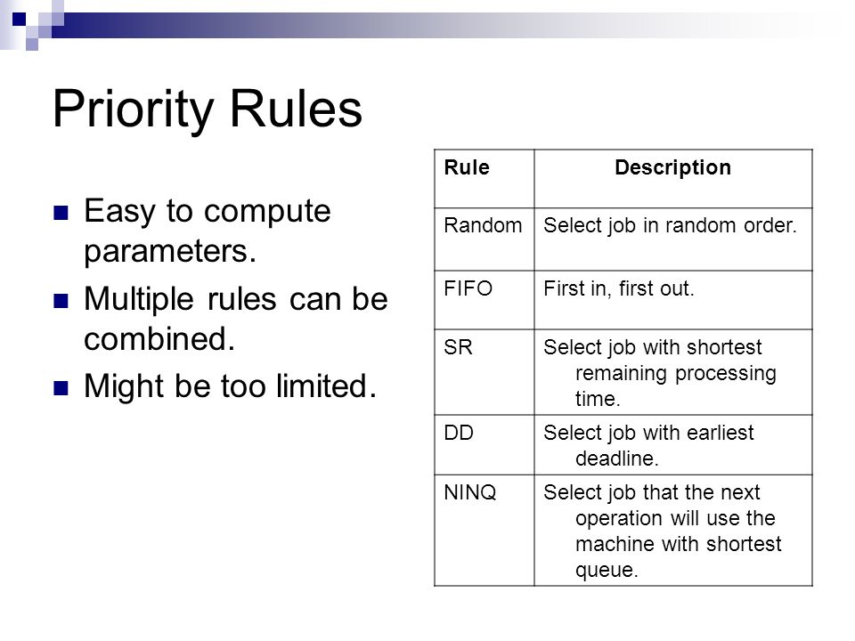 Priority Rules Easy to compute parameters.
