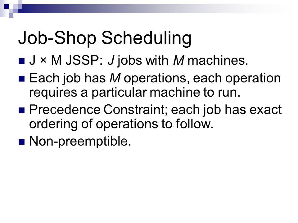 Job-Shop Scheduling J × M JSSP: J jobs with M machines.