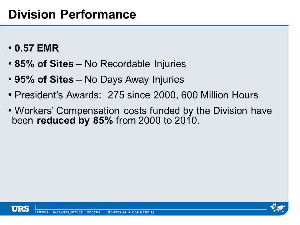 Division Performance 0.57 EMR 85% of Sites – No Recordable Injuries