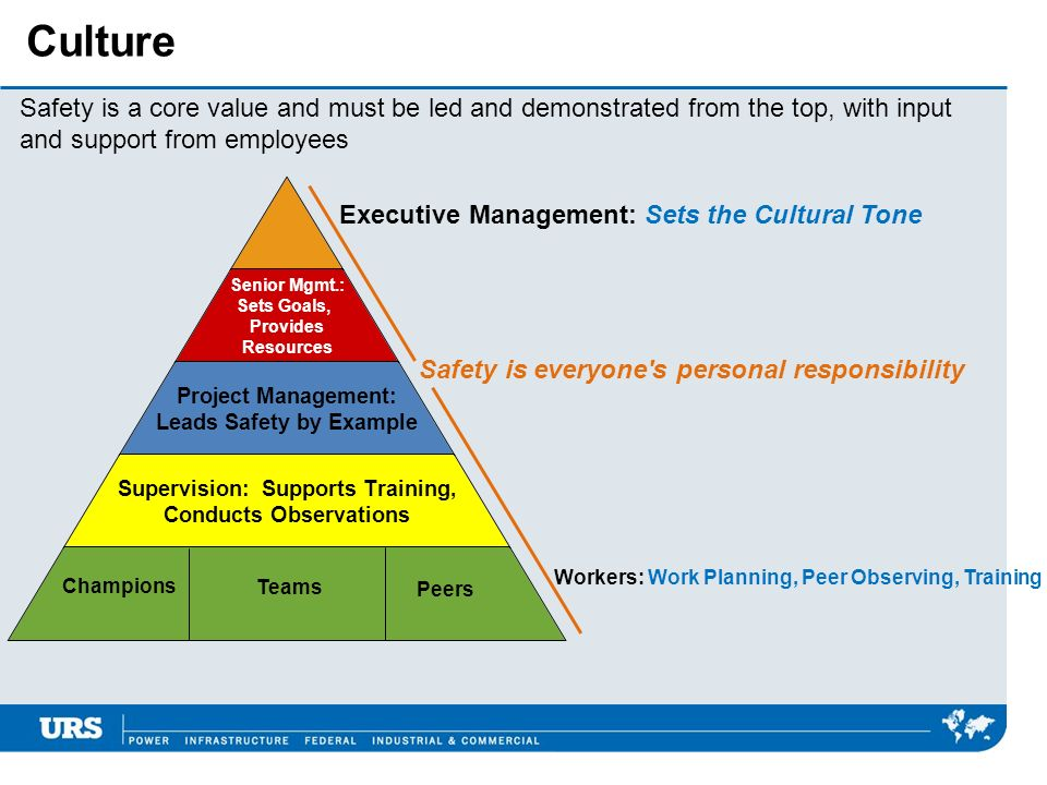 Culture Safety is a core value and must be led and demonstrated from the top, with input and support from employees.