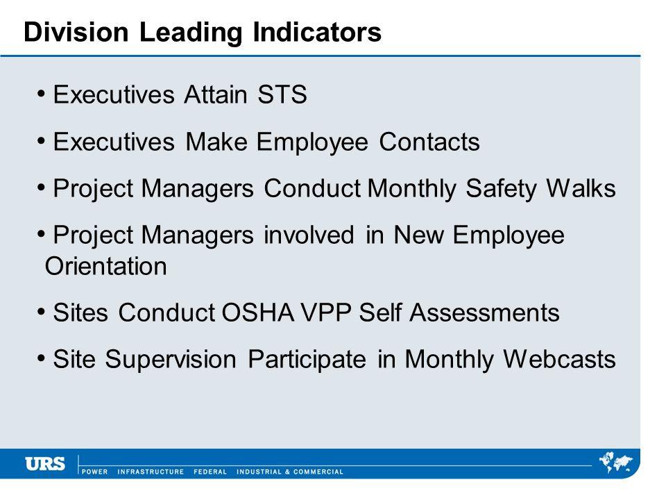 Division Leading Indicators
