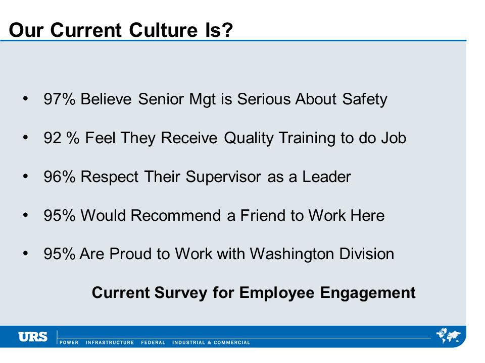 Current Survey for Employee Engagement