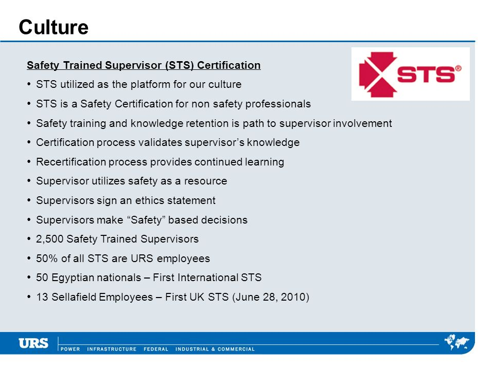 Culture Safety Trained Supervisor (STS) Certification