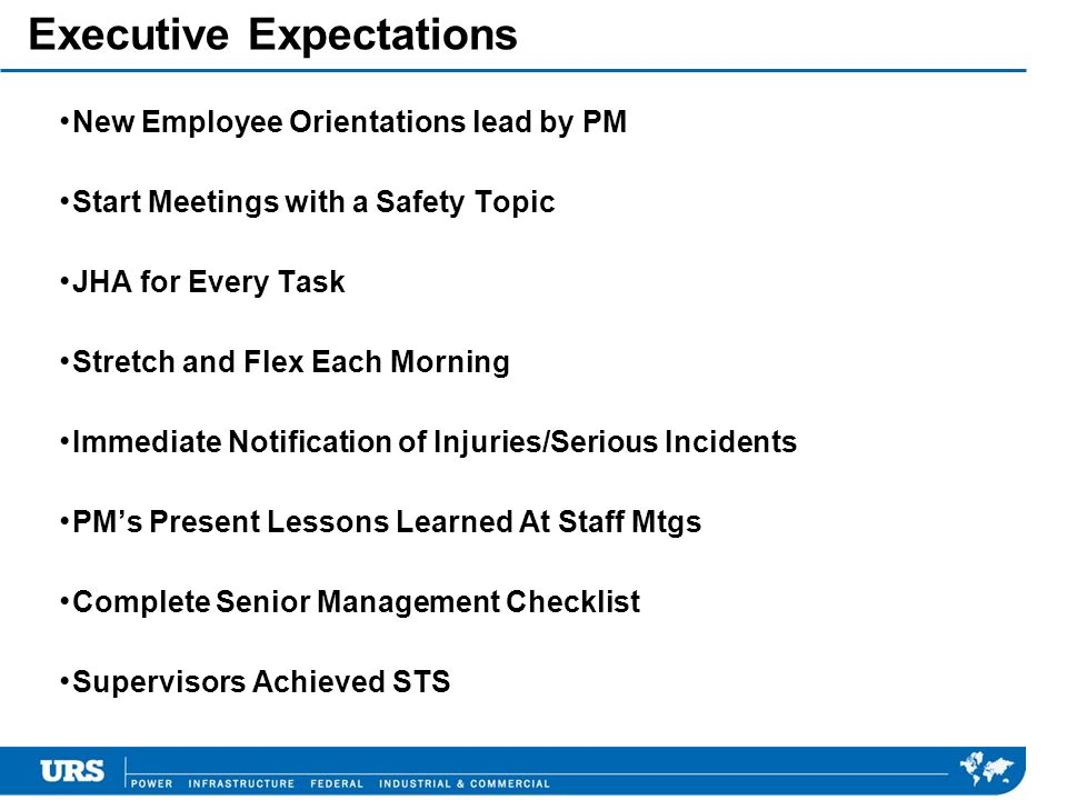 Executive Expectations