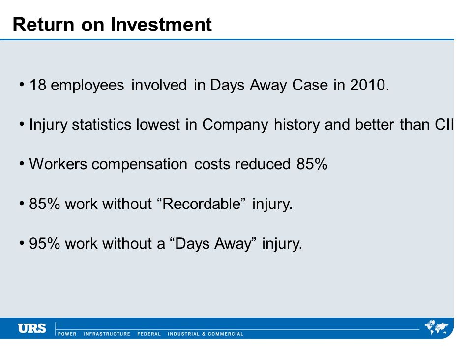 Return on Investment 18 employees involved in Days Away Case in 2010.