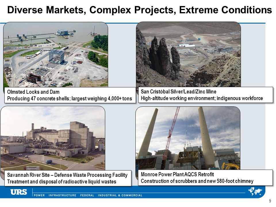 Diverse Markets, Complex Projects, Extreme Conditions