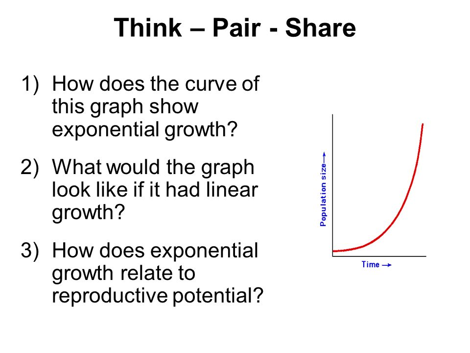 Think – Pair - Share How does the curve of this graph show exponential growth What would the graph look like if it had linear growth