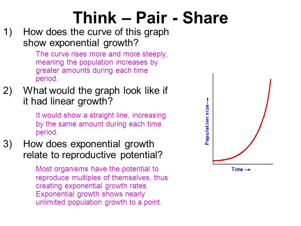 Think – Pair - Share How does the curve of this graph show exponential growth