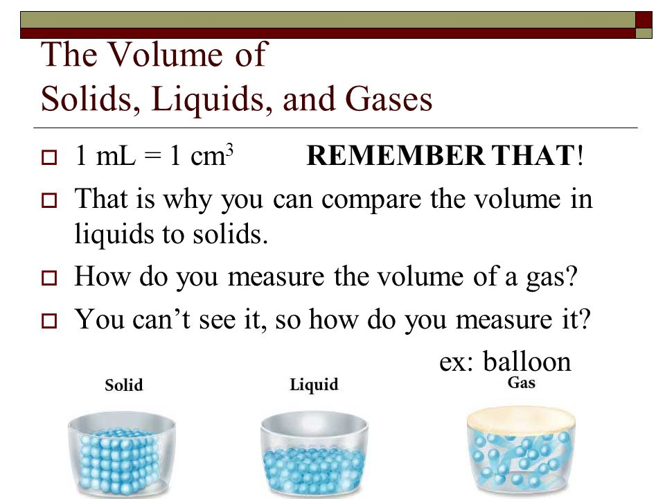 The Volume of Solids, Liquids, and Gases