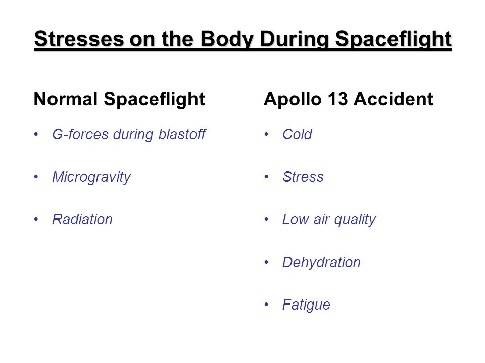 Stresses on the Body During Spaceflight
