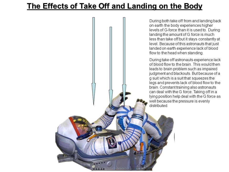 The Effects of Take Off and Landing on the Body