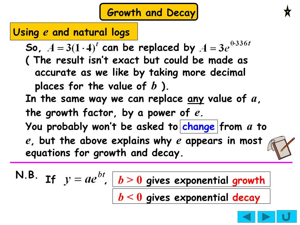 b > 0 gives exponential growth b < 0 gives exponential decay