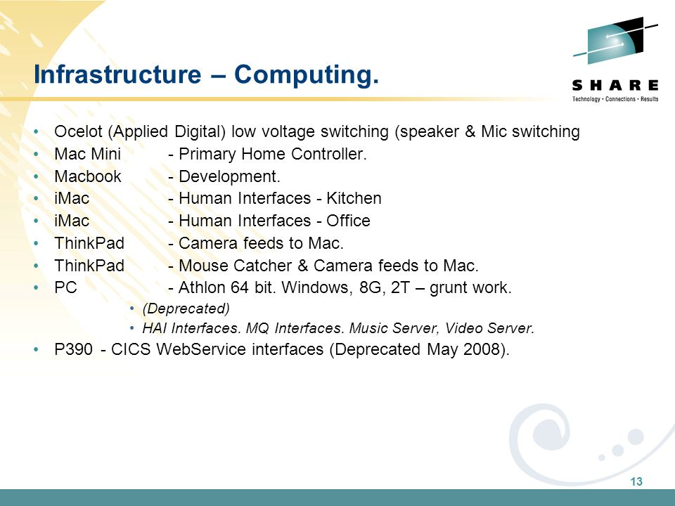 Infrastructure – Computing.