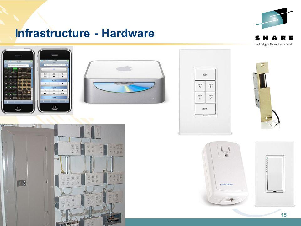 Infrastructure - Hardware