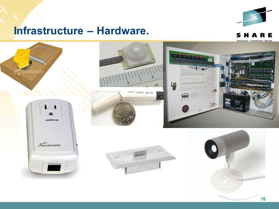 Infrastructure – Hardware.
