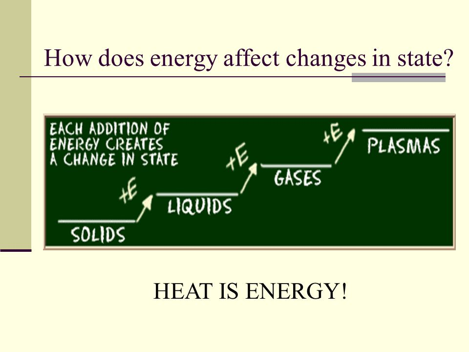 How does energy affect changes in state