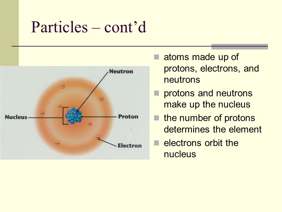 Particles – cont'd atoms made up of protons, electrons, and neutrons