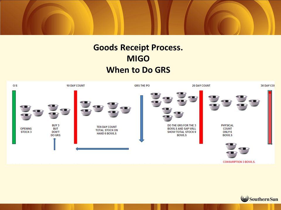 Goods Receipt Process. MIGO When to Do GRS